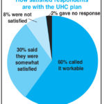 BellTel Retiree – Verizon Retirees Split on UHC Satisfaction