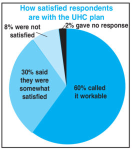 BellTel Retiree - Verizon Retirees Split on UHC Satisfaction